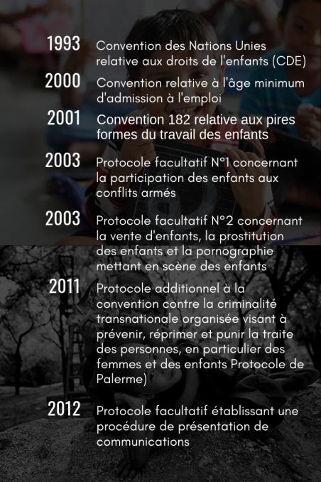 Liste de conventions et protocoles relatif à la protection de l'enfant ratifiés par le Maroc
